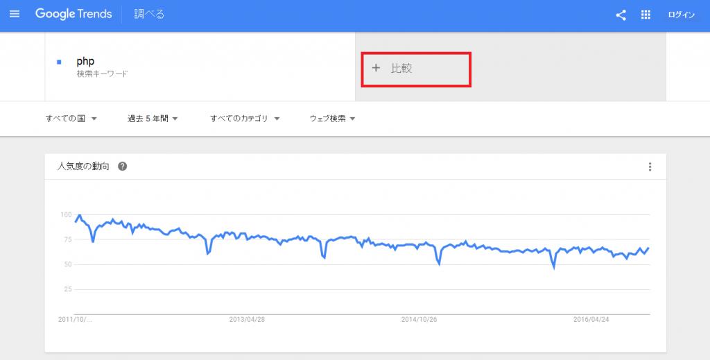 google-trends-03