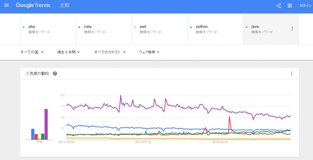 google-trends-04