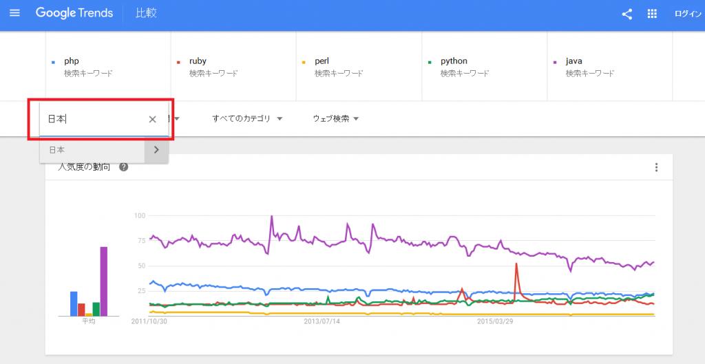 google-trends-05