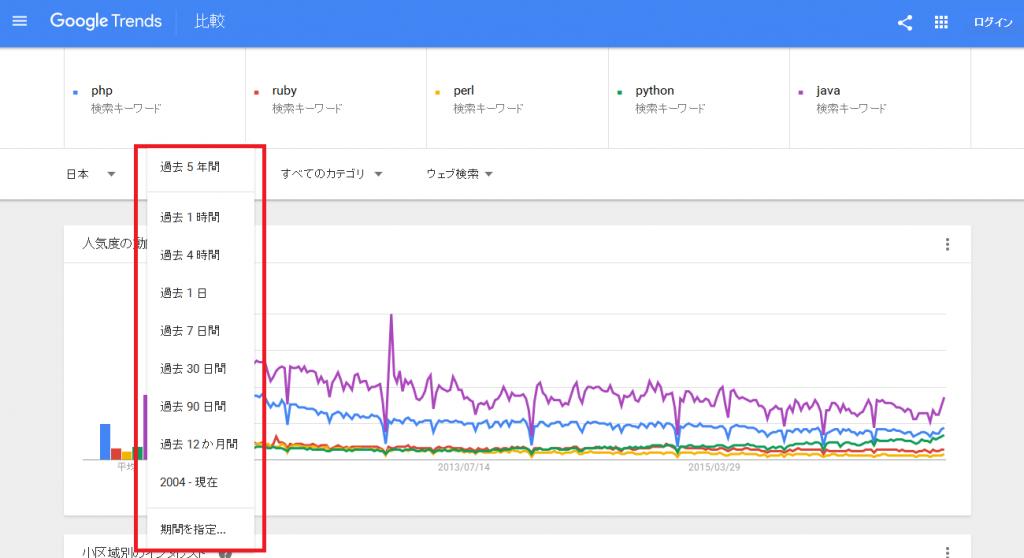 google-trends-06