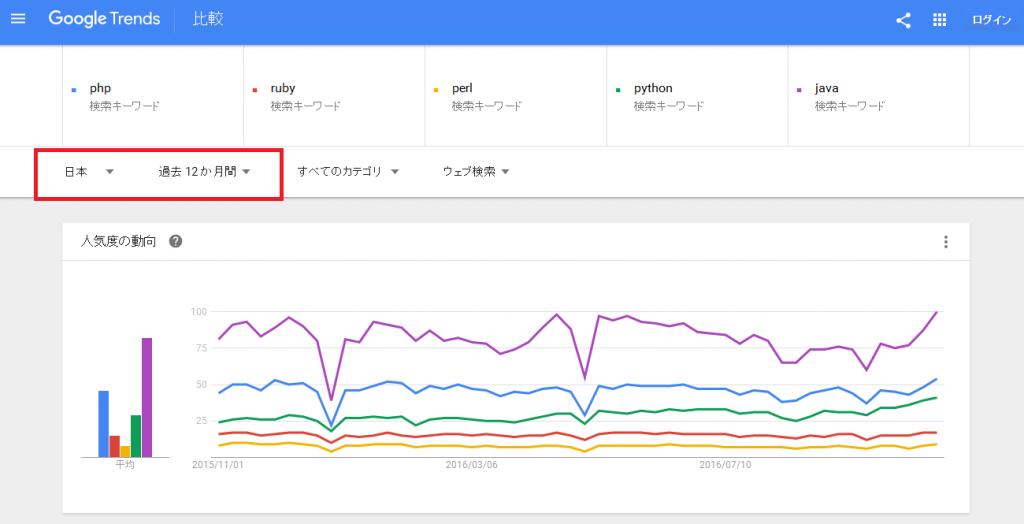 google-trends-07