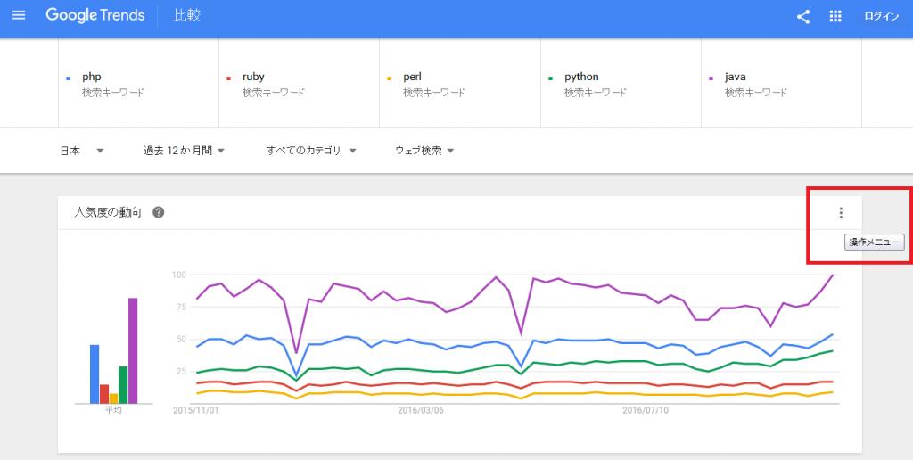 google-trends-08
