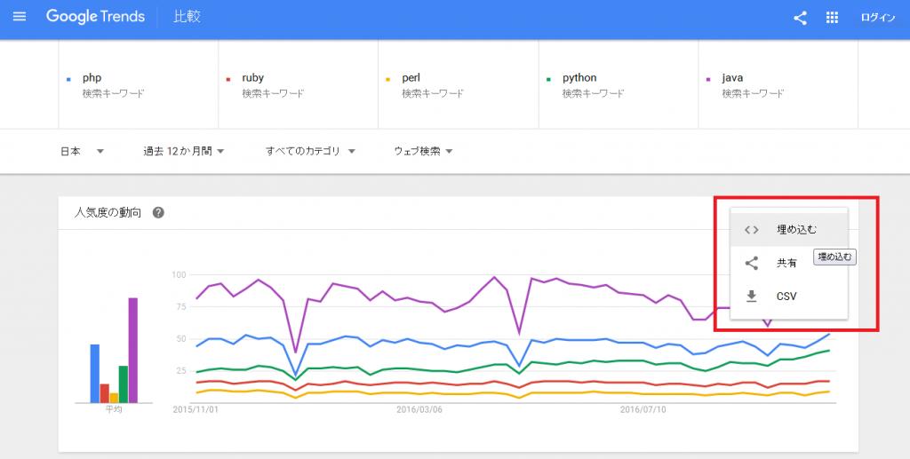 google-trends-09