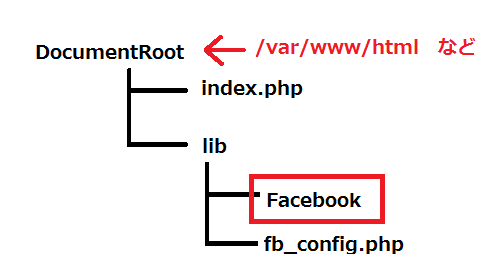 php-facebook-sdk-login-11