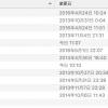 macで隠しファイル・隠しフォルダを表示する方法